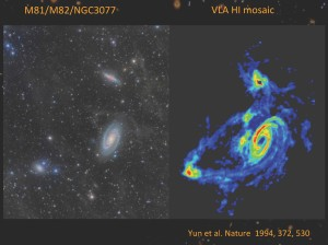 Messier 81, Messier 82 and NGC3077