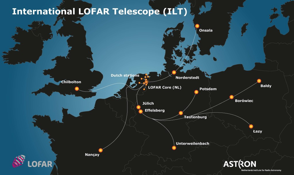 The International LOFAR Telescope has 38 stations in the Netherlands, six in Germany, and one each in France, Sweden, and the United Kingdom, with 3 new stations to be built in Poland.