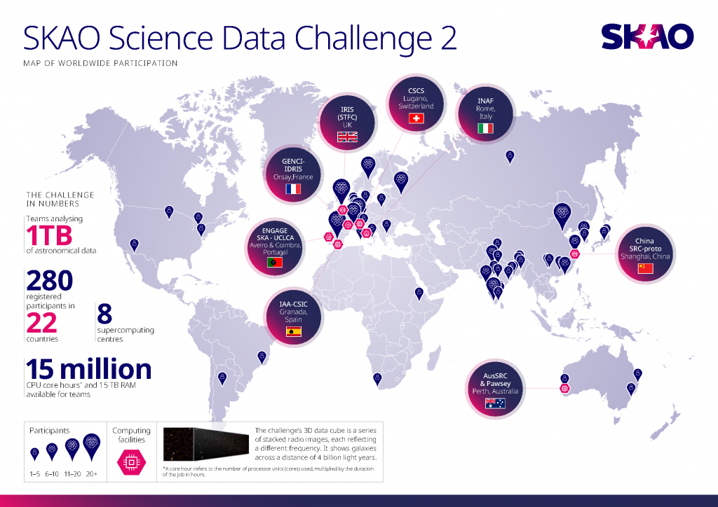 A map showing the participating teams in the second SKA Data Challenge